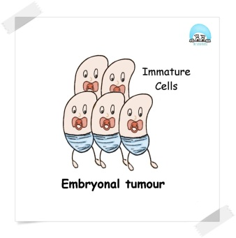 embryonal tumour new